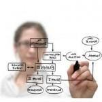 Just Info :: Nilai Akhir Rancangan Analisis Algoritma