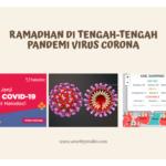 Ramadhan di Tengah-tengah Pandemi Virus Corona
